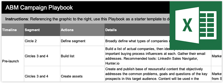 ABM Playbook preview